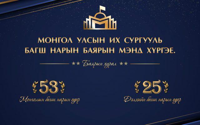 Монгол Улсын Их Сургуулийн багш нарын баярын хуралд морилон саатахыг урьж байна